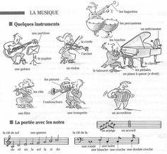 Vocabulaire de la musique