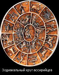 Astronomy of Mesopotamia: Sumeria, Babylon, and Assyria