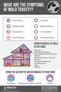Symptoms of mold toxicity Toxic Mold Symptoms, Health And Safety, Health And Wellness, Clean Lungs, Mold Exposure, Mold In Bathroom, Sleep Issues, Autoimmune, Chronic Pain