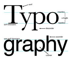 In type terminology there are serifs and san serifs, Serifs are type faces with flicks on the ends of letters as seen in the photograph and San Serifs are type faces without any flicks on the letters. Typography Terms, Graphic Design Typography, Creative Advertising, Sans Serif, Web Design, Editorial, Photograph, Faces, Calligraphy