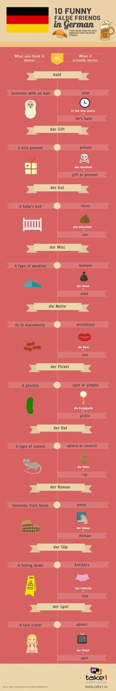 10 Funny False Friends in German #infographic #German #Language
