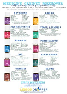 "This is a perfect ""cheat sheet"" for Young Living Essential oils. How to replace sooo many things in your medicine cabinet with the oils!"