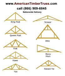 Image result for dimensions of timber truss