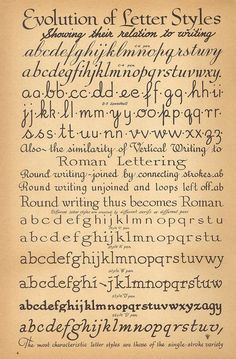 Evolution of lettering styles