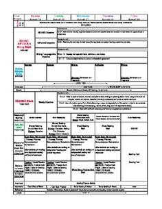Th Grade Common Core Lesson Plan Template With DropDown Boxes