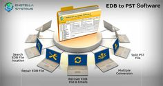 EDB file Recovery software gives you batter option to recover EDB file to PST there after you can export every exchange emails to PST outlook with various format as:- EML/MSG and HTML. Exchange EDB file recovery software smoothly fix EDB exchange EDB file and allows to export EDB file to PST outlook with date filter option (start date to end date).   Visit Here :- http://www.edbtopst-tool.com/