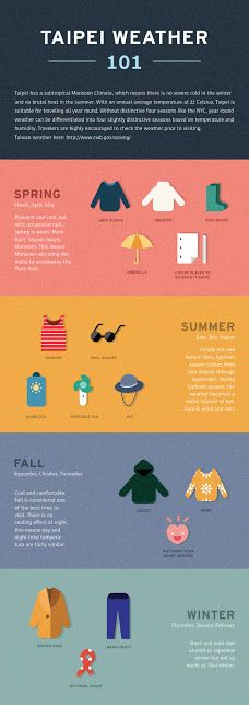 weather taipei infographic - Google Search