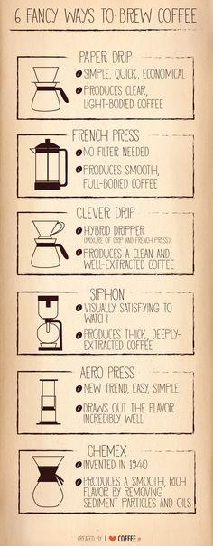 6 Fancy Ways to Brew