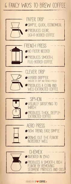 6 Fancy Ways to Brew Coffee! #infographic #infografía