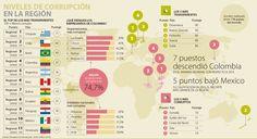 La corrupción en Colombia es más alta que la de Brasil Map, Brazil, New Zealand, Colombia, Location Map, Maps