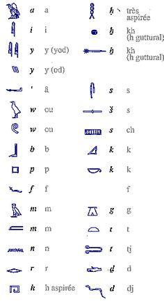 15 Meilleures Images Du Tableau Tatouage De Hieroglyphes Singers