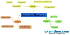 The Connected Classroom is an exciting new concept in modern teaching. This article from ExamTime explores how to create it and its benefits for teachers & students.  ExamTime.com is a new free online learning platform designed to transform learning into an 'active' process using proven tools & techniques - Mind Maps, Flashcards, Quizzes, Notes & more. Get started at www.examtime.com.