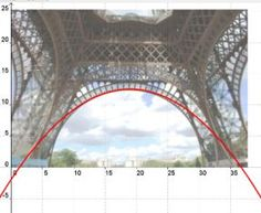 Find curves in monuments, buildings and water jets and fit a parabola to them… Math Teacher, Math Classroom, Teaching Math, Teaching Ideas, Algebra Activities, Maths Algebra, High School Algebra, Real Life Math, Precalculus