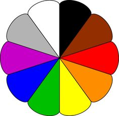 Color Wheel clip art vector clip art online royalty free & public domain - Domains - Ideas of Domains - Color Wheel clip art vector clip art online royalty free & public domain Alphabet Activities, Book Activities, Preschool Activities, Preschool Colors, Sensory Art, Bible School Crafts, Elementary Spanish, Circle Time, Book Projects