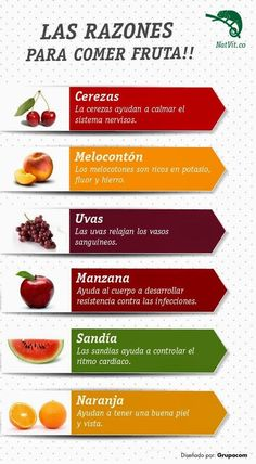 Green and Natural: More reasons to eat fruits # Nutrition and YG> nutric . Fruit Nutrition, Health And Nutrition, Health And Wellness, Health Fitness, Healthy Recipes, Healthy Cooking, Healthy Tips, Easy Recipes, Eat Fruit