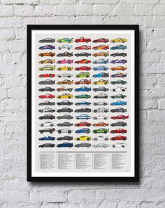 Cars of Fast and Furious Poster by HivePosters on Etsy