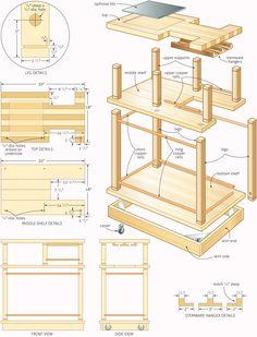 Build a rolling bar