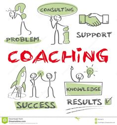 Coaching, Motivation, Success Stock Illustration - Illustration of learning, coping: 35224873 Visual Thinking, Thinking Maps, Design Thinking, Writing Jobs, Resume Writing, Job Coaching, Interview Coaching, Visual Note Taking, Sketch Notes
