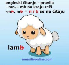Engleski  pravila  čitanja,  – mb, – mn, na kraju reči