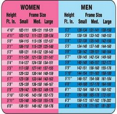 average weight by age and height