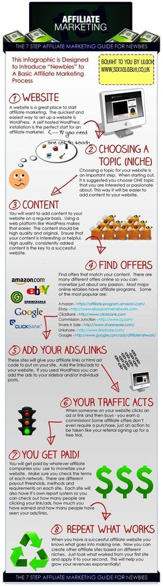 Affiliate marketing really does work check out this website -