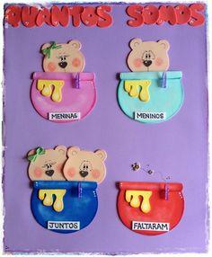 Painel Quantos Somos Ursinhos