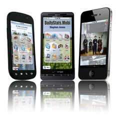 Look Ma, no coding! Create your own web based #mobile app without knowing all the techy stuff.