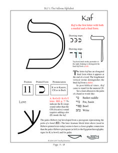 The eleventh letter of the Hebrew alphabet.