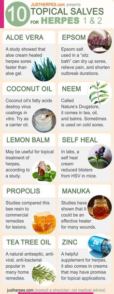 29 Best Natural Herpes Remedies images in 2019 | Cold sore cure