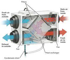 242GR-heat-recovery-ventilator.preview.jpg (640×548)