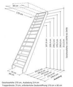 Bildergebnis für treppe 70 breit