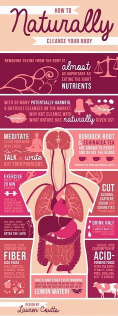 How to naturally cleanse your body.