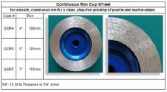 Continuous Rim Cup Wheel     features of smooth, continuous rim for a clean, chip-free grinding of granite and marble edges.  made in Korea guarantees consistent high quality. http://www.gobizkorea.com/blog/ProductView.do?blogId=stonetools&id=1033468 Following is our online catalog supported by Korea government;  http://stonetools.gobizkorea.com sales@stonetools.co.kr https://www.facebook.com/StonePolishingPads http://www.linkedin.com/company/stonetools-korea…