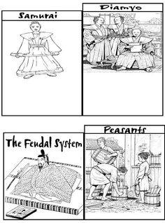 pyramid for feudal system | Feudalism
