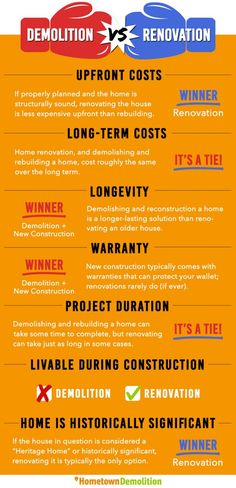Learn more about the various factors you should consider when deciding whether you should renovate your existing home, or demolish and rebuild a new one. Learn the costs associated with each option along with other key considerations. Home Renovation, Google Images, My House, Infographic, How To Plan, Infographics, Info Graphics