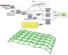 Rhino News, etc.: Parametric Space Frame Tutorial using PanelingTools for Grasshopper
