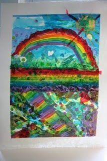 Kid S Art Mixed Media Rainbow Art For Kids Art Mixed Media