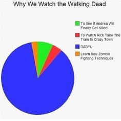 Truth :) But this needs to be updated to include Carl going to Murder Town
