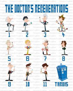 Doctor Who Numbers Baby Nursery Wall Art by ChrispixsCreations