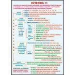 Adverbul (1) /Conjuncţia (duo) Homeschooling, Bullet Journal, Literatura, Homeschool
