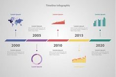 Timeline Infographic by Kurokstas on @creativemarket