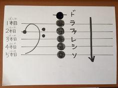 簡単!楽譜が読めちゃった!子どもでもわかる音符の読み方その② | はんなりピアノ♪ Oval Face Makeup, Music Theory Guitar, Music For Kids, Music Notes, Piano, Sheet Music, Life Hacks, Knowledge, Coding