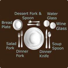 Table Setting Chart.. Good to know..