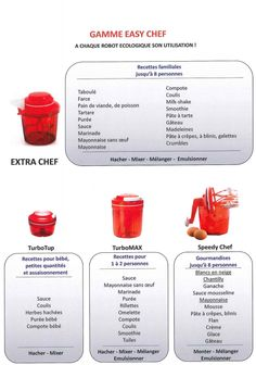Tupperware Plus Plus Speedy Chef Tupperware, Tupperware Recipes, Macaron Flavors, Macaron Recipe, Milk Shakes, Tupperware Pressure Cooker, Tupperware Consultant, Vanilla Macarons, Summer Snacks