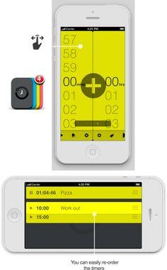 Timeless App