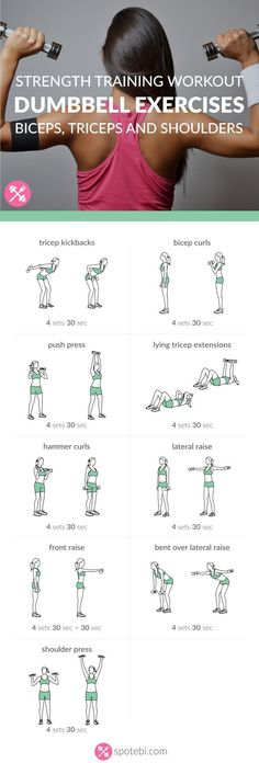 Workout Exercises: Get rid of arm fat and tone sleek muscles with the...