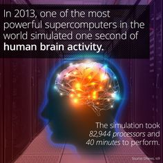 Here%u2019s How Long It Took A Supercomputer To Simulate The Human Brain