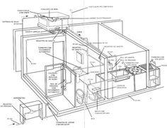 O2 Engenharia - Soluções Ambientais