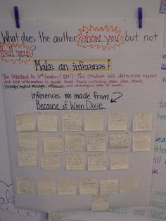 Mrs. Crofts' Classroom: Making Inferences Anchor Chart