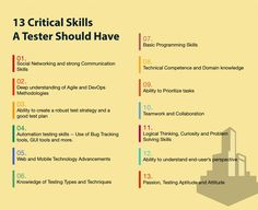13 Critical Skills a Tester Should Have Manual Testing, Software Testing, Basic Programming, Computer Programming, Mobile Application Development, Product Development, Web Development, Selenium Software, Computer Coding